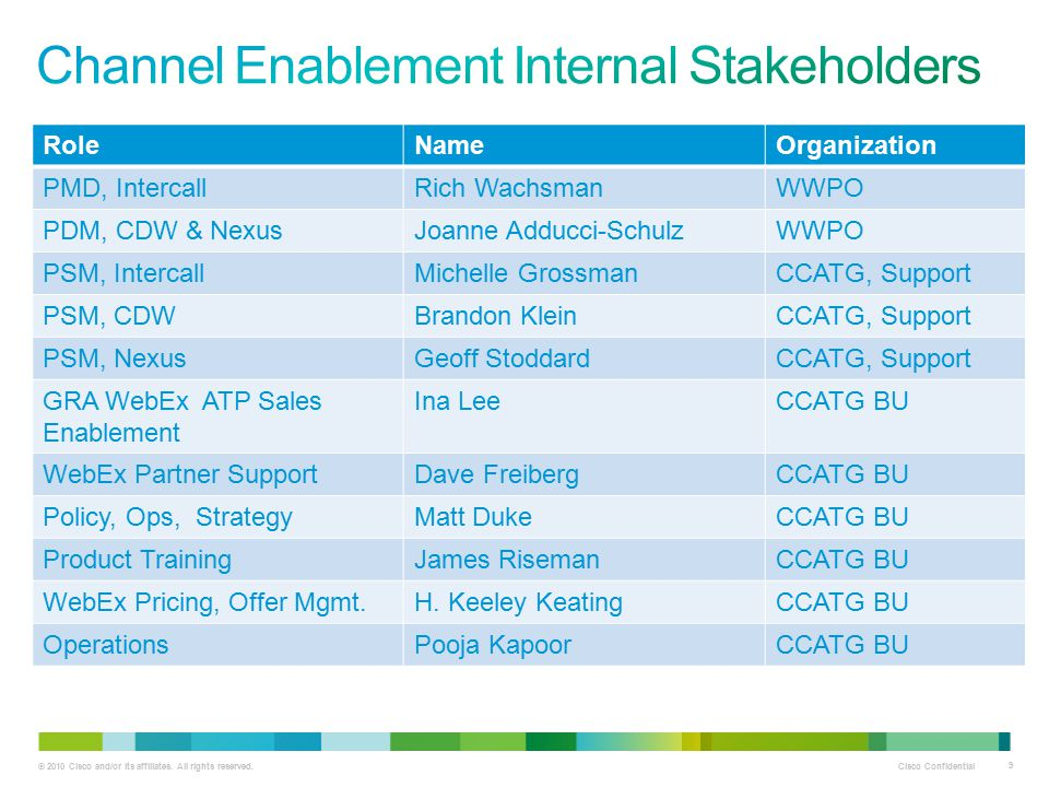 Channel Enablement Internal Stakeholders