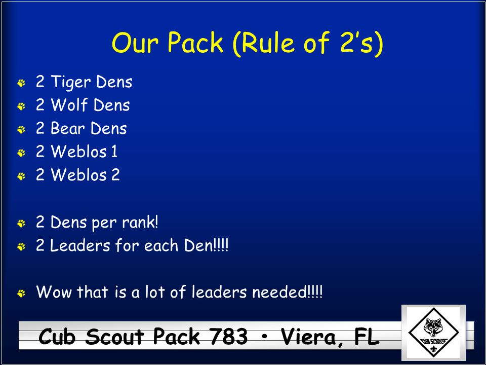 Our Pack (Rule of 2's) 2 Tiger Dens 2 Wolf Dens 2 Bear Dens 2 Weblos 1
