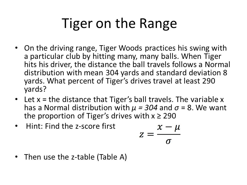 Tiger on the Range