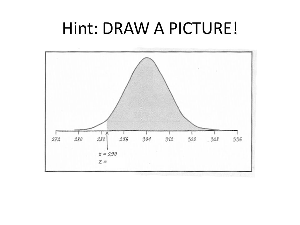 Hint: DRAW A PICTURE!