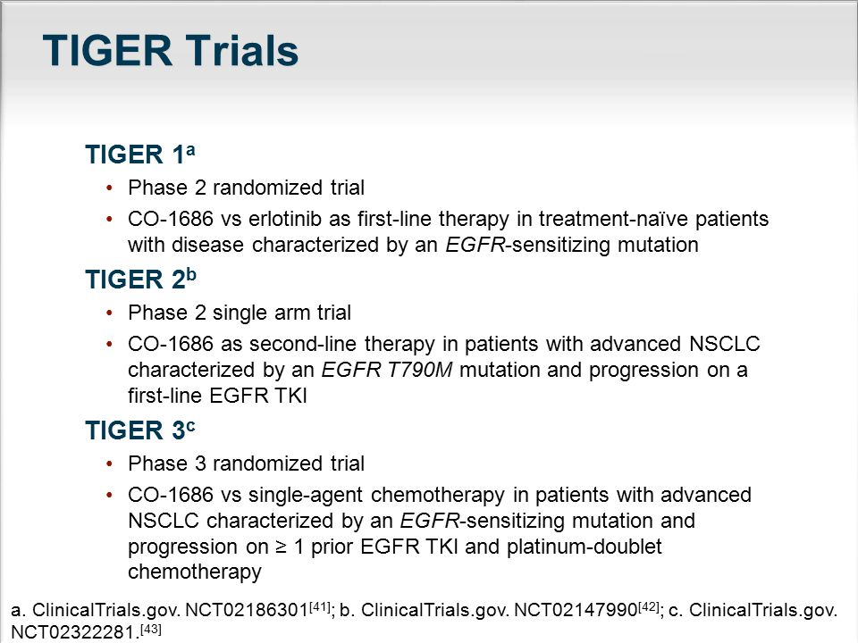 TIGER Trials TIGER 1a TIGER 2b TIGER 3c Phase 2 randomized trial