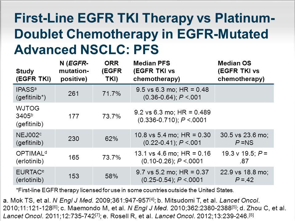 N (EGFR- mutation-positive)