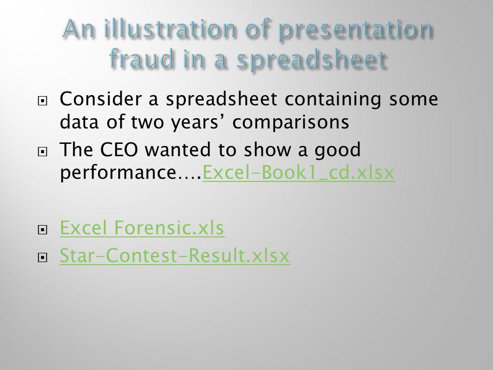 An illustration of presentation fraud in a spreadsheet