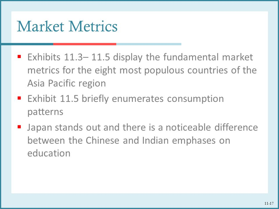 Market Metrics Exhibits 11.3– 11.5 display the fundamental market metrics for the eight most populous countries of the Asia Pacific region.