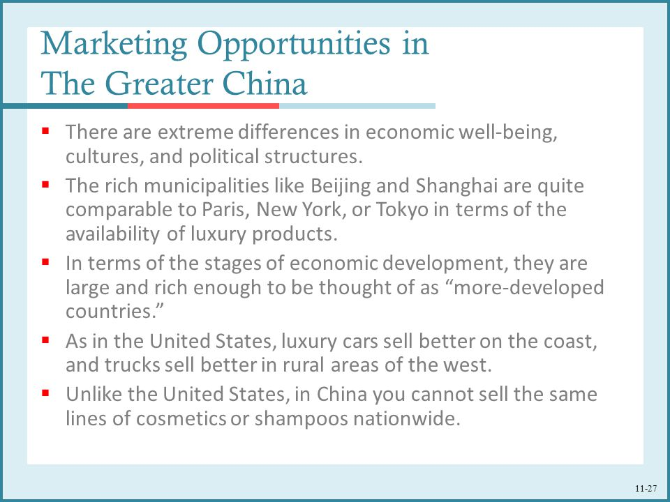 Marketing Opportunities in The Greater China
