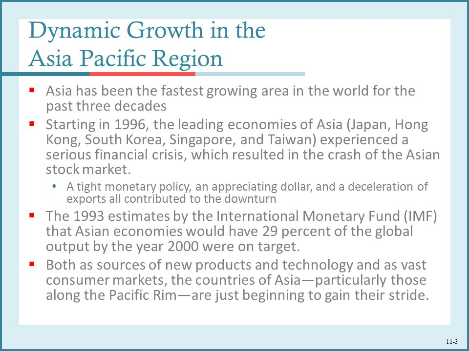 Dynamic Growth in the Asia Pacific Region
