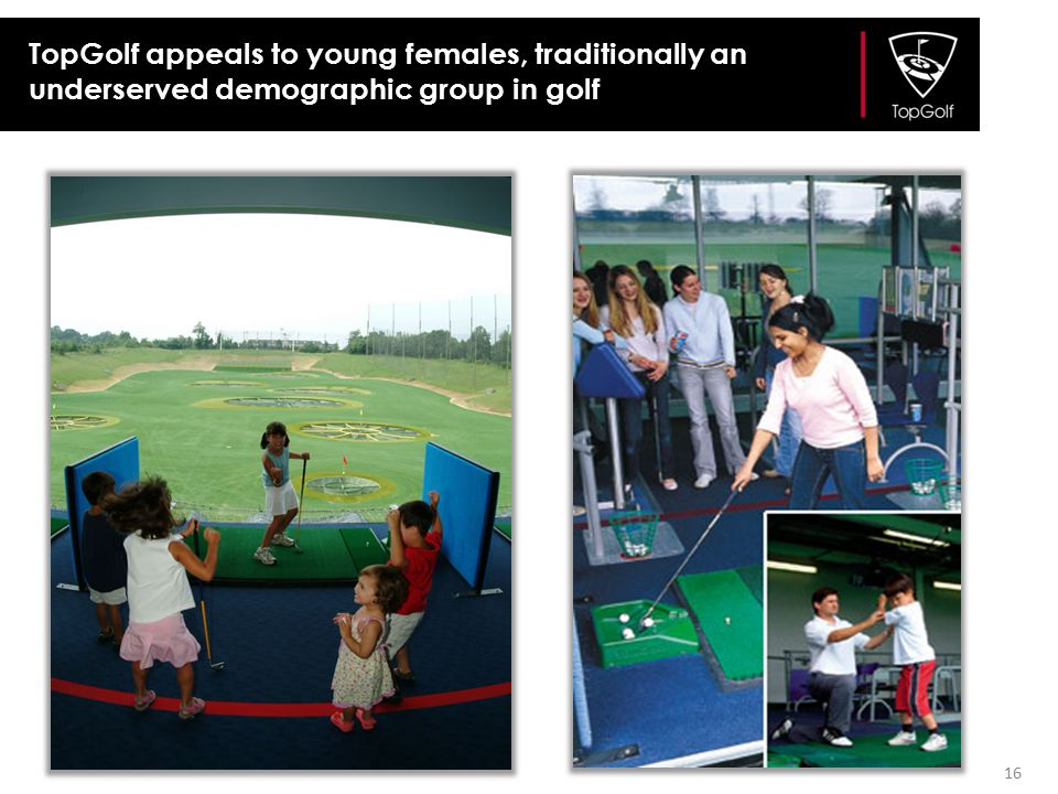 TopGolf appeals to young females, traditionally an underserved demographic group in golf