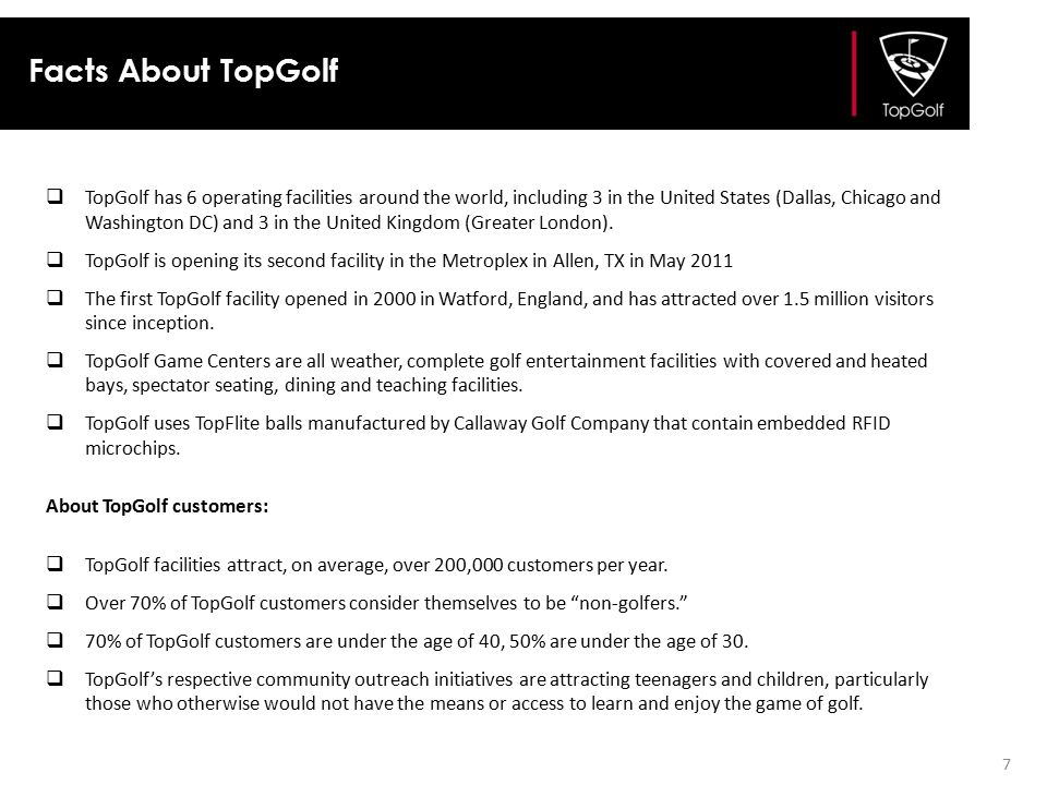 Facts About TopGolf