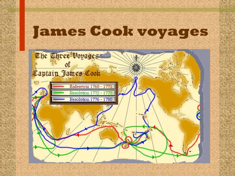 James Cook voyages