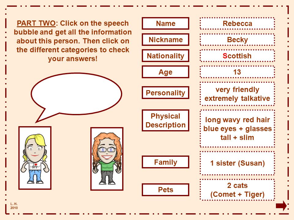 PART TWO: Click on the speech bubble and get all the information about this person. Then click on the different categories to check your answers!