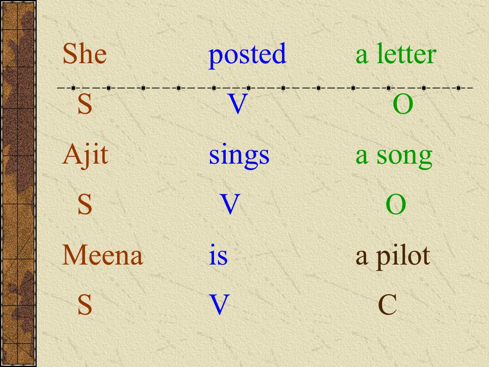 She posted a letter S V O. Ajit sings a song. S V O. Meena is a pilot.