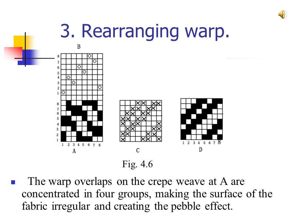 3. Rearranging warp. Fig. 4.6.