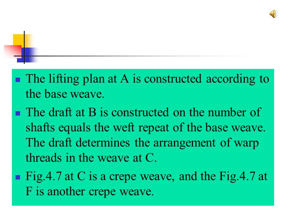 The lifting plan at A is constructed according to the base weave.
