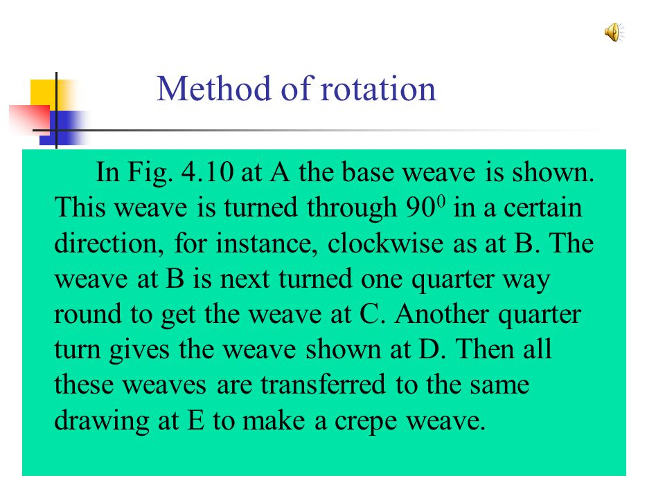 Method of rotation
