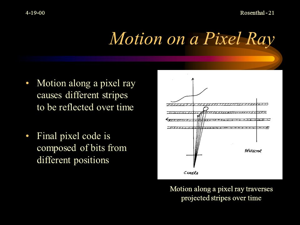 Motion along a pixel ray traverses projected stripes over time