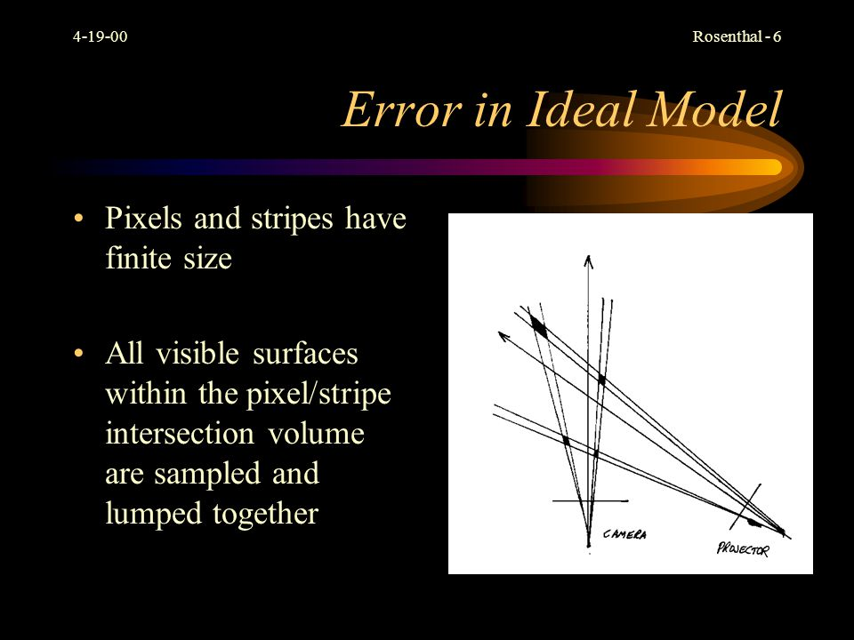 Error in Ideal Model Pixels and stripes have finite size