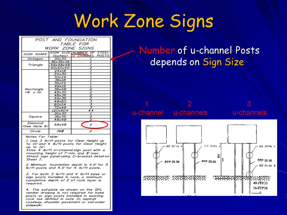 Work Zone Signs Number of u-channel Posts depends on Sign Size 1