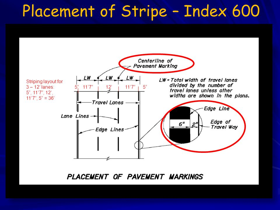Placement of Stripe – Index 600