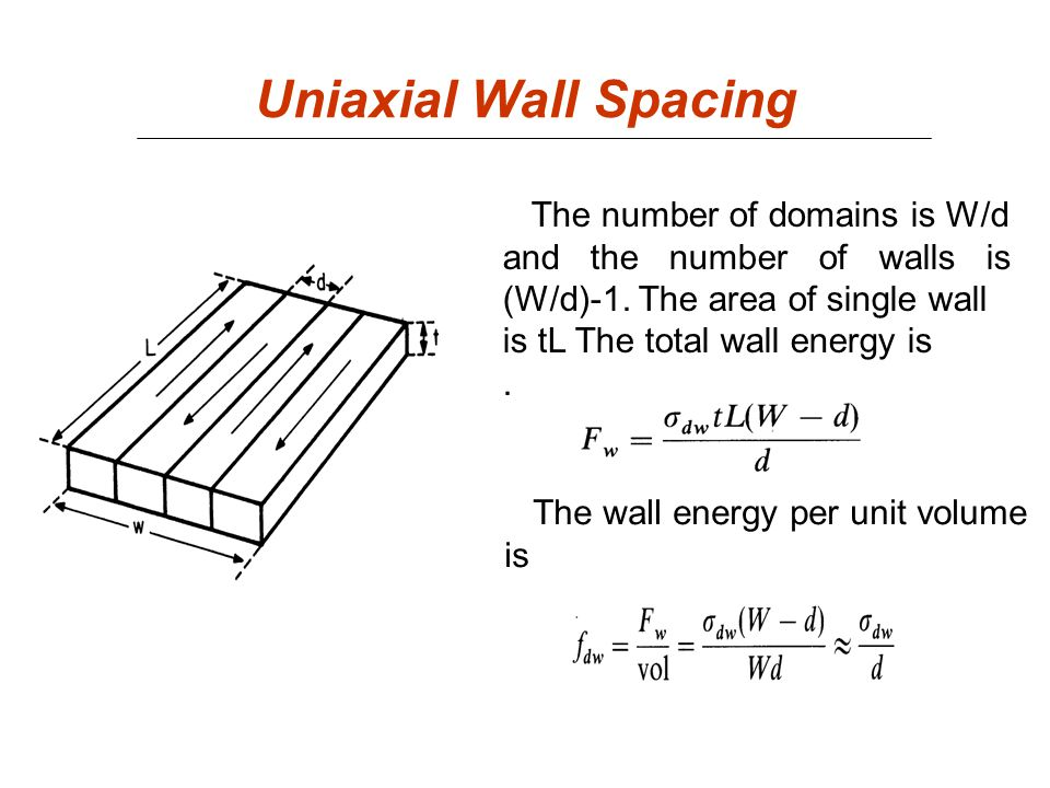 Uniaxial Wall Spacing The number of domains is W/d