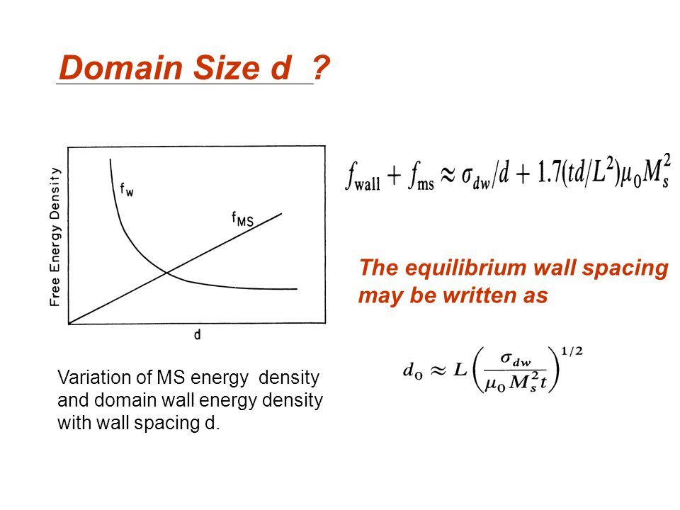 Domain Size d The equilibrium wall spacing may be written as