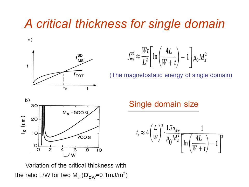 A critical thickness for single domain