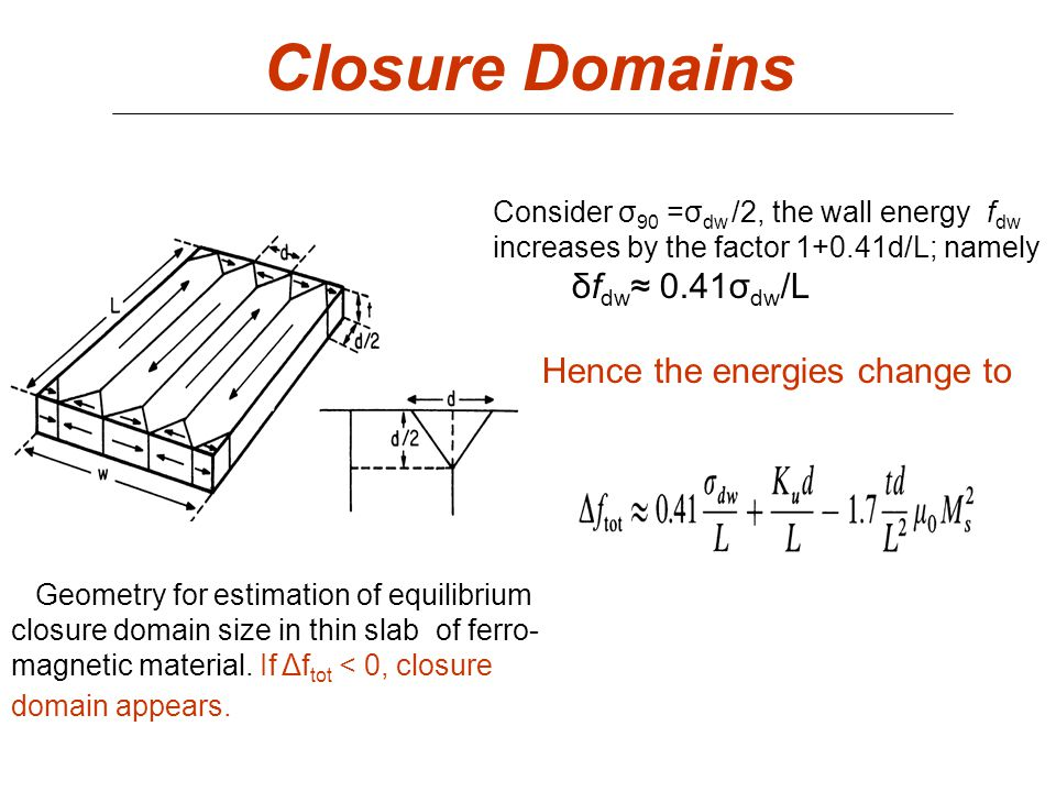 Closure Domains δfdw≈ 0.41σdw/L Hence the energies change to