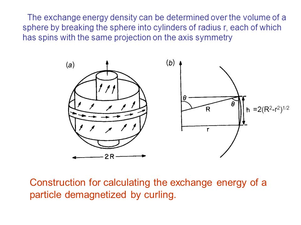 Construction for calculating the exchange energy of a