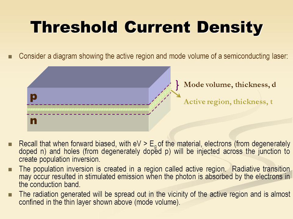 Threshold Current Density