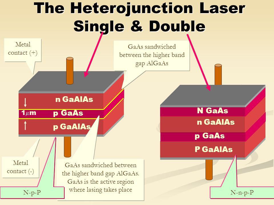 The Heterojunction Laser Single & Double