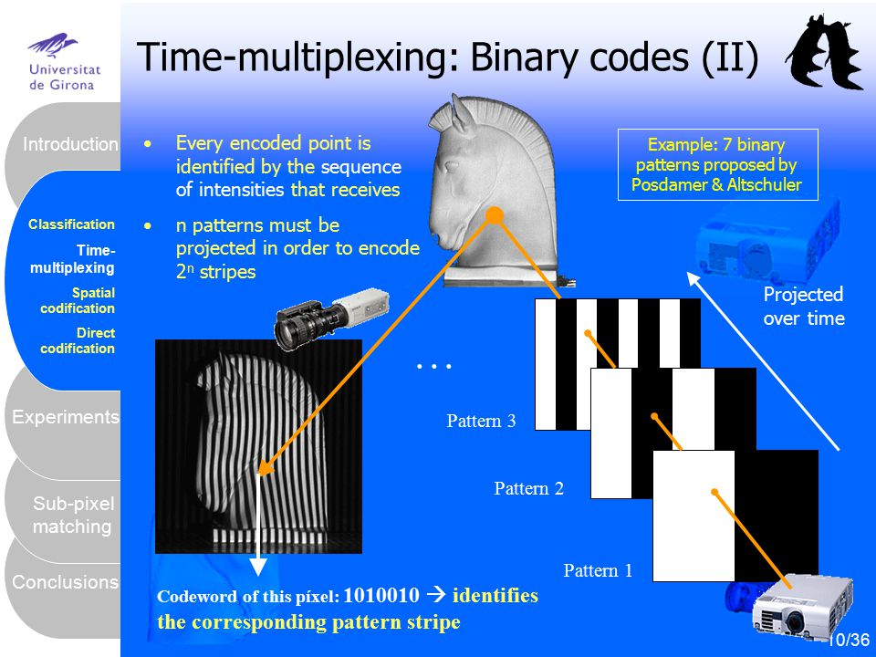 Time-multiplexing: Binary codes (II)