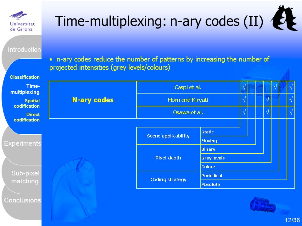 Time-multiplexing: n-ary codes (II)