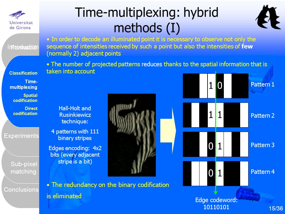 Time-multiplexing: hybrid methods (I)