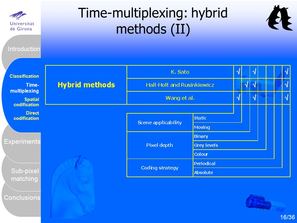 Time-multiplexing: hybrid methods (II)
