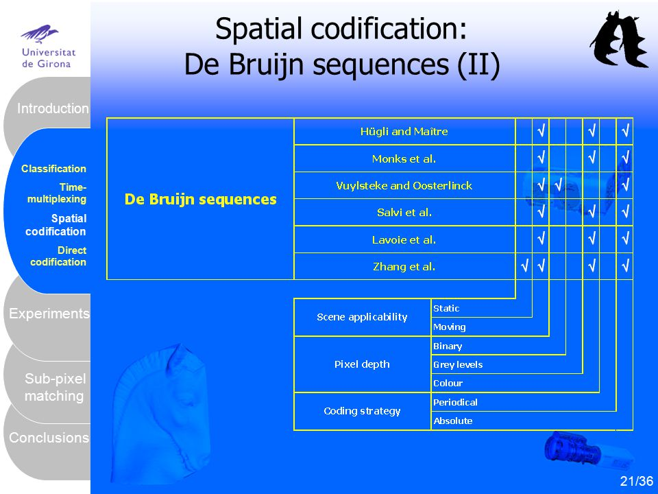 Spatial codification: De Bruijn sequences (II)
