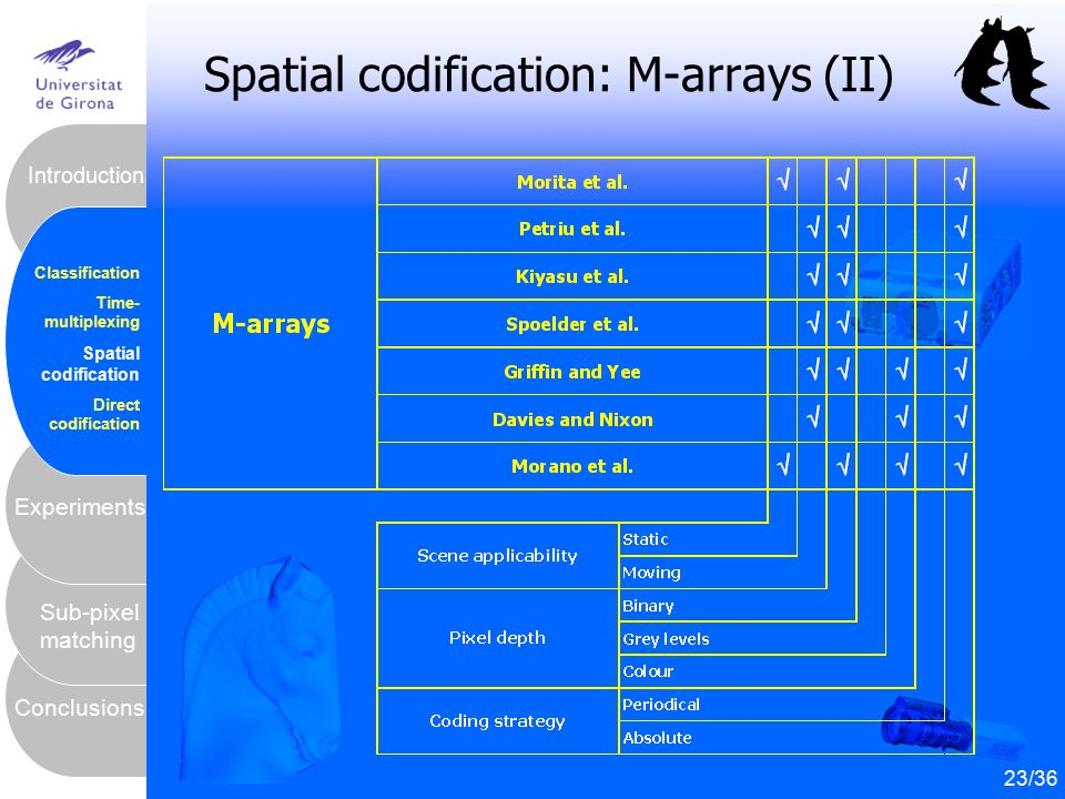 Spatial codification: M-arrays (II)