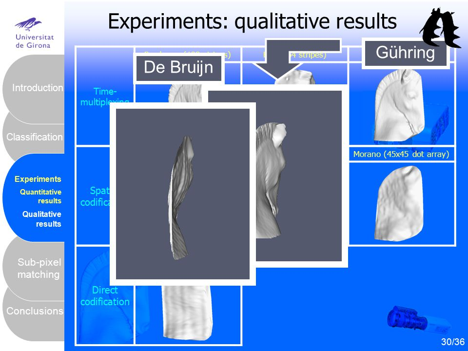 Experiments: qualitative results