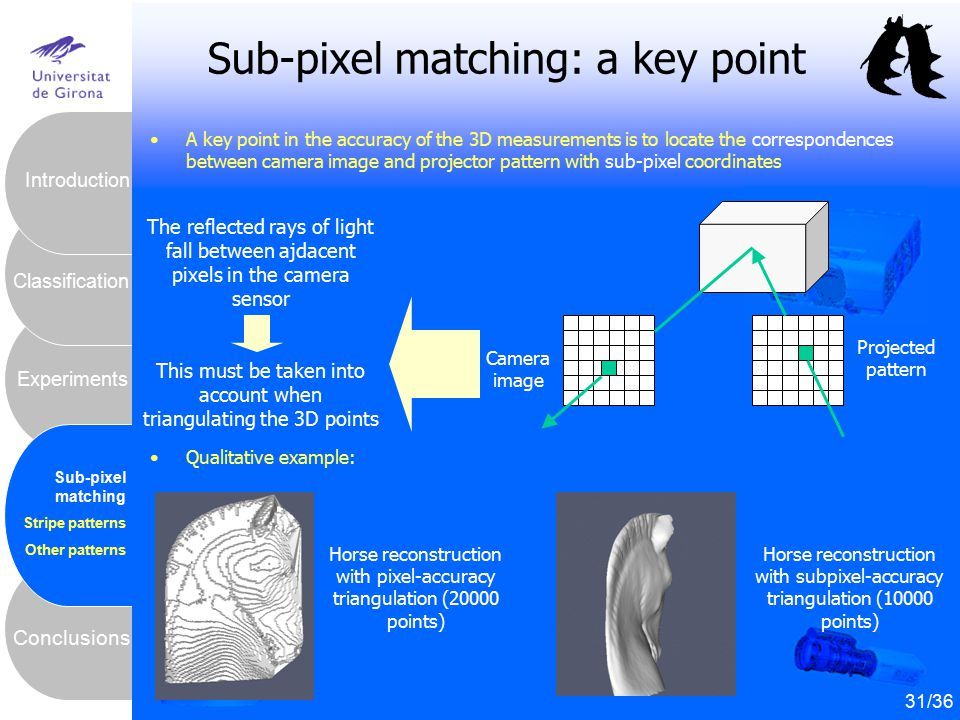 Sub-pixel matching: a key point