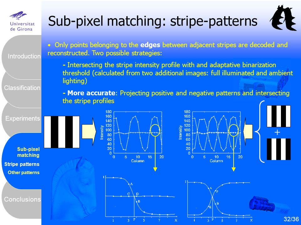 Sub-pixel matching: stripe-patterns