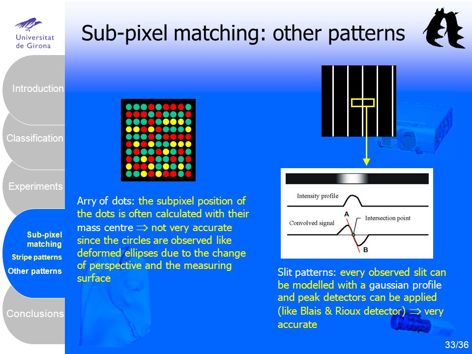 Sub-pixel matching: other patterns