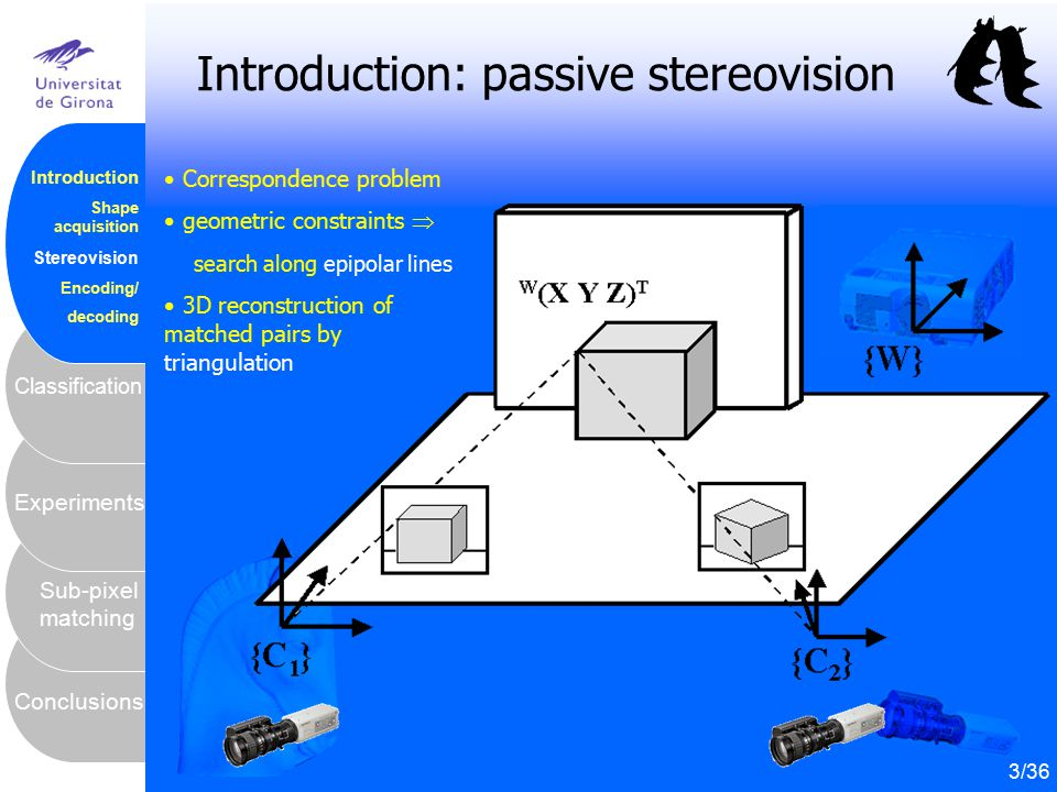 Introduction: passive stereovision