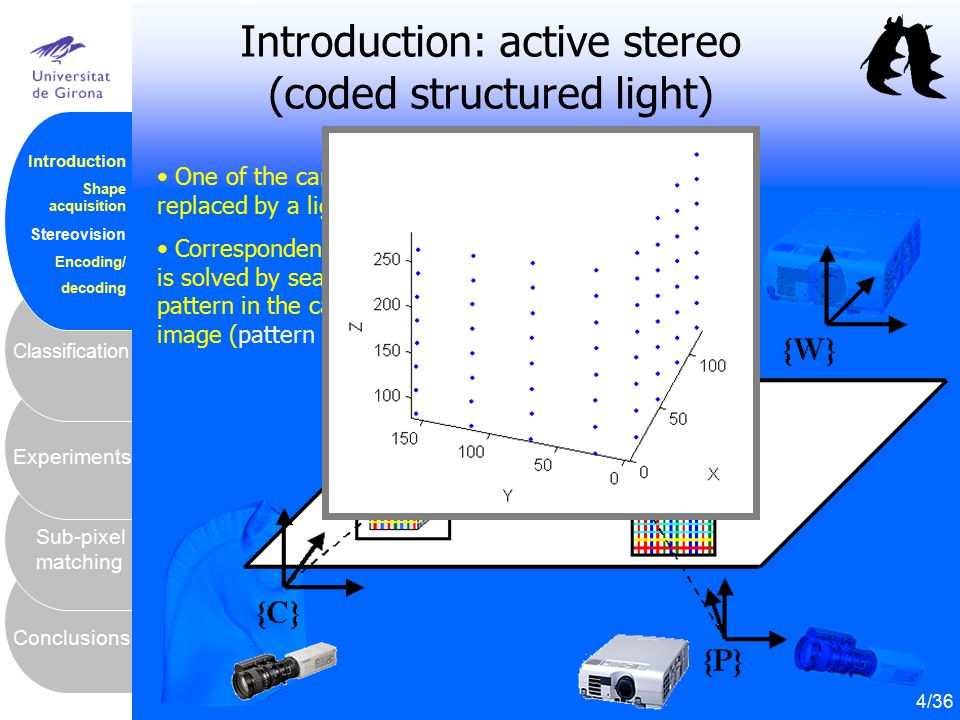 Introduction: active stereo (coded structured light)
