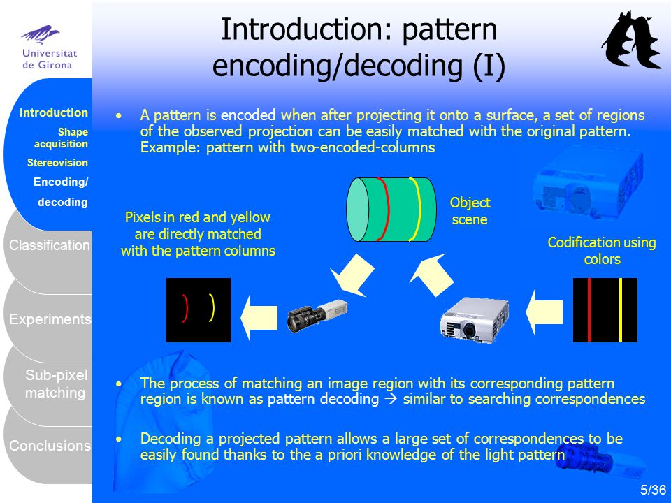 Introduction: pattern encoding/decoding (I)