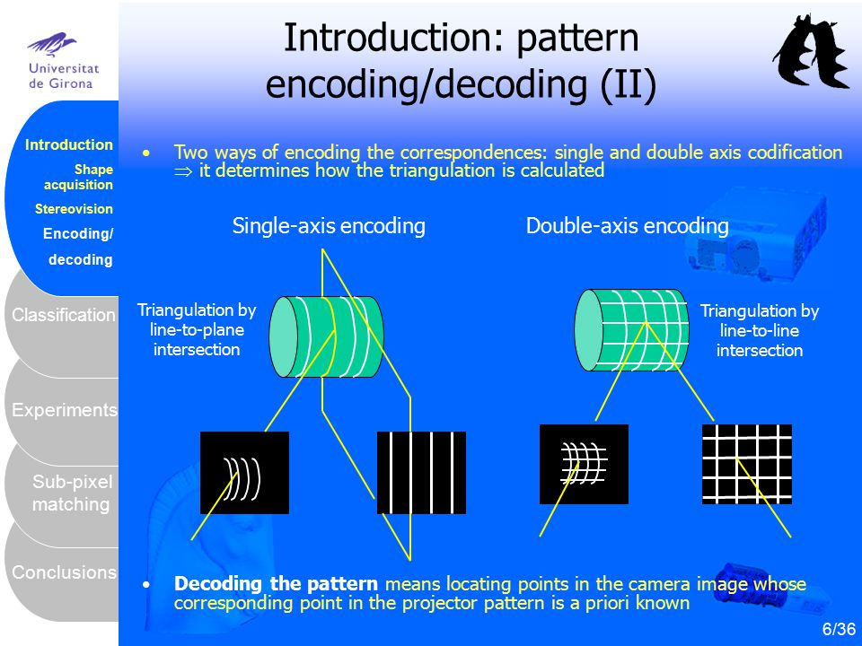Introduction: pattern encoding/decoding (II)