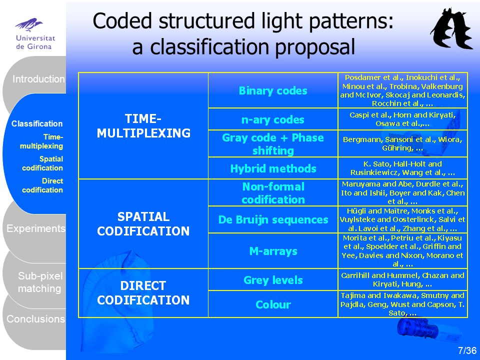 Coded structured light patterns: a classification proposal