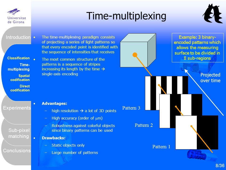 Time-multiplexing Experiments Pattern 3 Pattern 2 Sub-pixel matching
