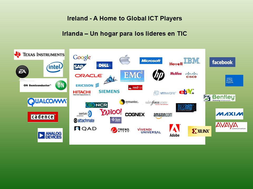 Ireland - A Home to Global ICT Players
