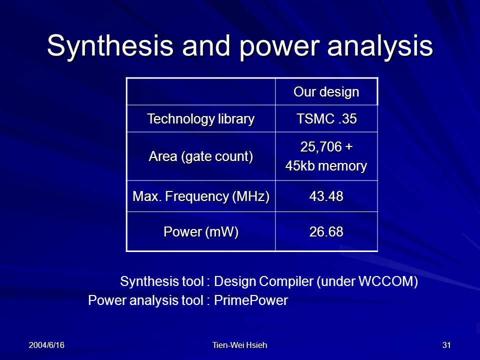 Synthesis and power analysis