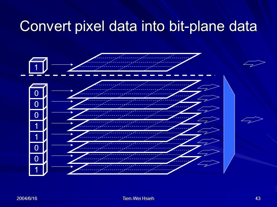 Convert pixel data into bit-plane data