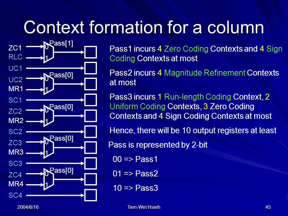 Context formation for a column
