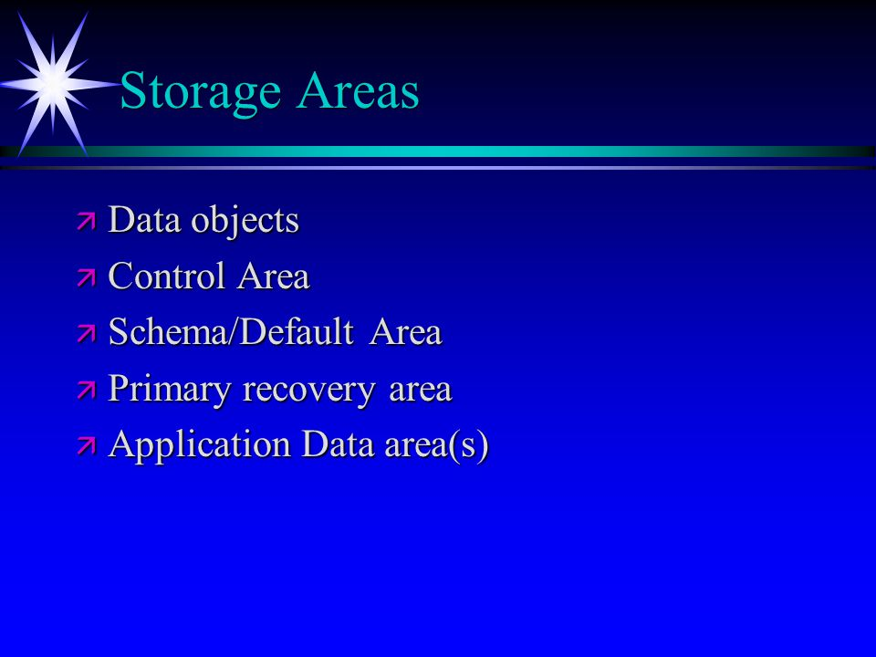 Storage Areas Data objects Control Area Schema/Default Area